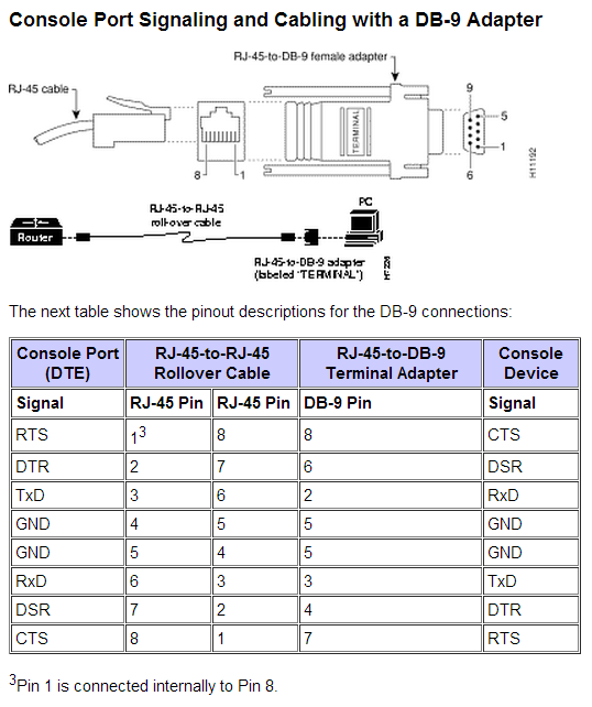 2013 05 08 hp procurve 2910al console pinout2 hp procurve 2910al console pinout andkorn org cisco console cable wiring diagram at webbmarketing.co